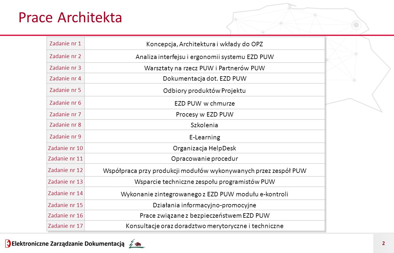 """13 Zadanie nr 11 Opracowanie procedur Przygotowanie """"Księgi procedur EZD PUW zawierającej procedury dotyczące m.in.: 1.Bezpieczeństwa technicznego i organizacyjnego EZD PUW."""