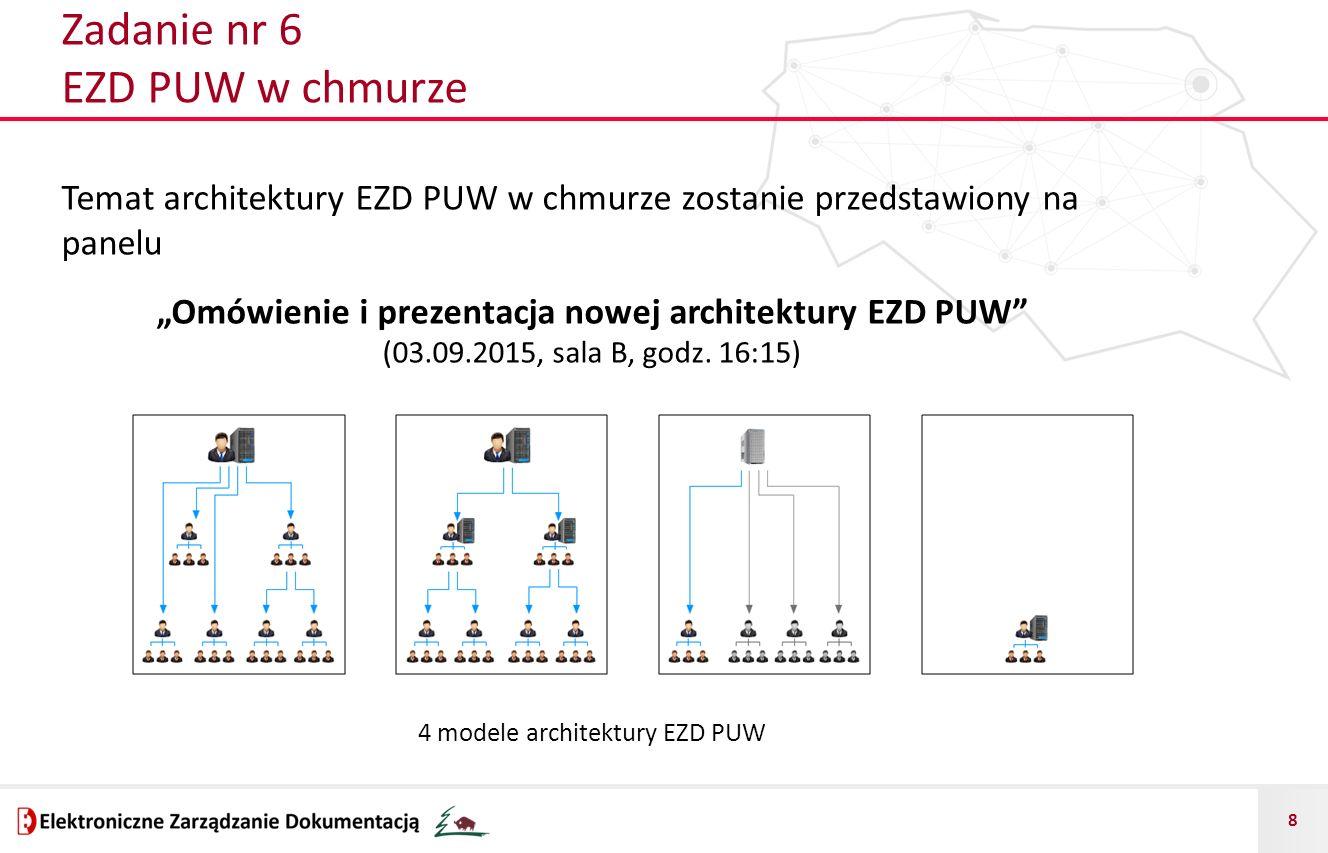 """8 Zadanie nr 6 EZD PUW w chmurze Temat architektury EZD PUW w chmurze zostanie przedstawiony na panelu """"Omówienie i prezentacja nowej architektury EZD"""