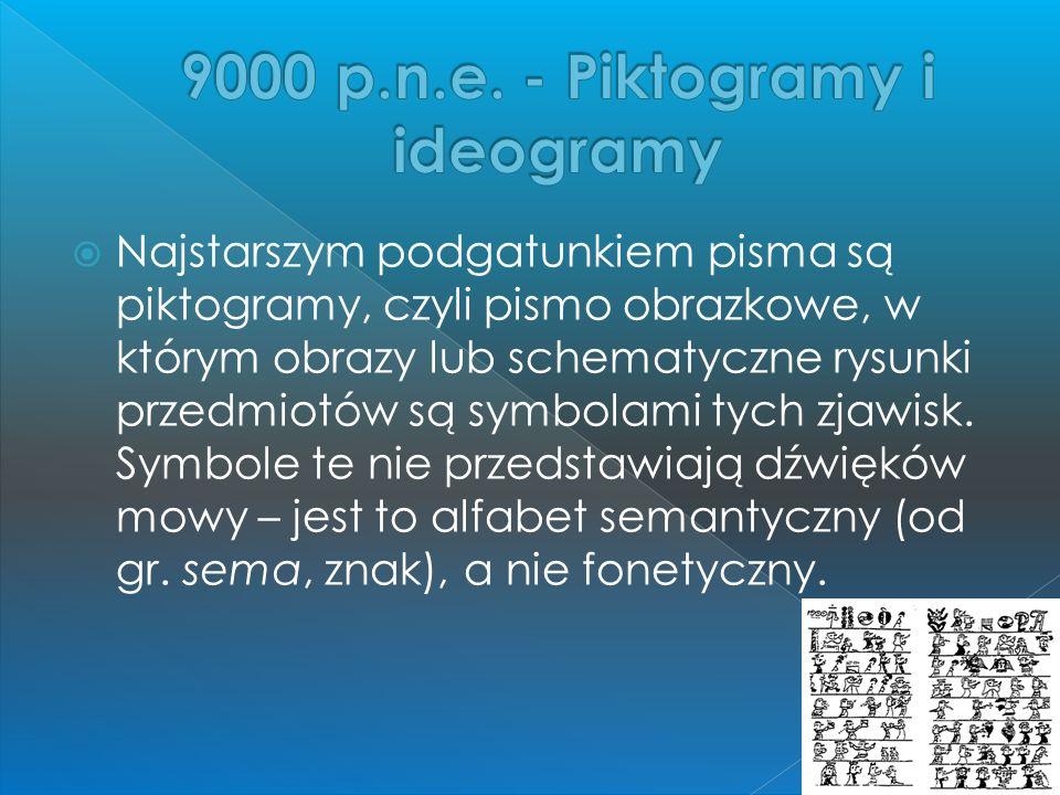  O ile najstarsze ideogramy pochodzą z mniej więcej tego samego okresu co najstarsze piktogramy, to pisma czysto ideograficzne spotykane w różnych kulturach świata, zostały wynalezione stosunkowo późno.
