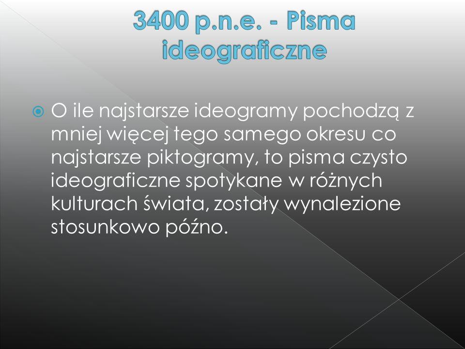  O ile najstarsze ideogramy pochodzą z mniej więcej tego samego okresu co najstarsze piktogramy, to pisma czysto ideograficzne spotykane w różnych ku
