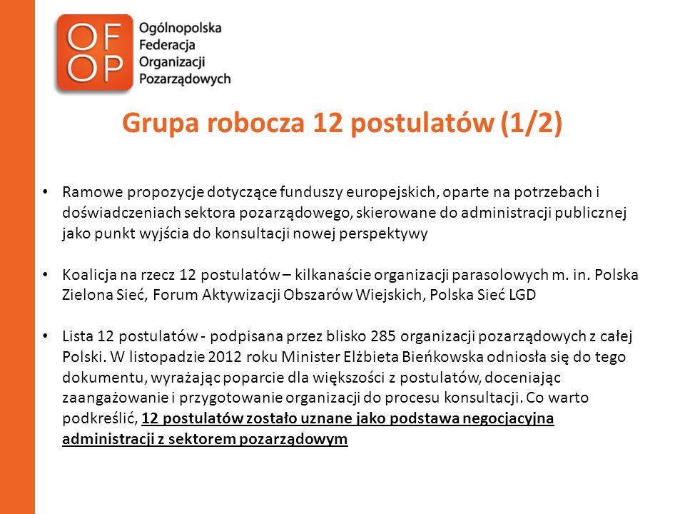 Grupa robocza 12 postulatów (2/2) Jedenaście zespołów tematycznych: Komitety monitorujące – Ogólnopolska Federacja Organizacji Pozarządowych, Pomoc techniczna – Ogólnopolska Federacja Organizacji Pozarządowych, Otwarcie funduszy UE nowej perspektywy dla małych organizacji pozarządowych – Centrum Promocji i Rozwoju Inicjatyw Obywatelskich OPUS, Instrument Rozwój lokalny kierowany przez Społeczność – Polska Sieć Lokalnych Grupa Działania, Forum Aktywizacji Obszarów Wiejskich, Innowacje społeczne – Pracownia Badań i Innowacji Społecznych Stocznia, Zasady wyboru projektów – Federacja Mazowia, Przeciwdziałanie ubóstwu i wykluczeniu społecznemu – Polski Komitet Europejskiej Sieci Przeciwdziałania Ubóstwu EAPN, Kompetencje Cyfrowe – Fundacja Rozwoju Społeczeństwa Informacyjnego, Ekonomia Społeczna – Instytut Spraw Publicznych, Wsparcie osób niepełnosprawnych – Federacja Mazowia, Towarzystwo Pomocy głuchoniewidomym, Fundacja Aktywizacja, Zasada zrównoważonego rozwoju – Związek Stowarzyszeń Polska Zielona Sieć.