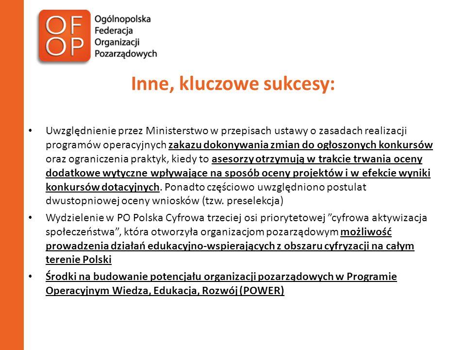 Dziękuję.Patrycja Romaniuk www.ofop.eu ul. Strzelecka 3 lok.