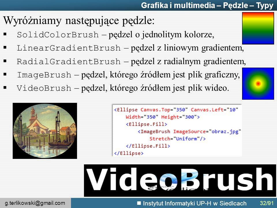 g.terlikowski@gmail.com Instytut Informatyki UP-H w Siedlcach Grafika i multimedia – Pędzle – Typy Wyróżniamy następujące pędzle:  SolidColorBrush – pędzel o jednolitym kolorze,  LinearGradientBrush – pędzel z liniowym gradientem,  RadialGradientBrush – pędzel z radialnym gradientem,  ImageBrush – pędzel, którego źródłem jest plik graficzny,  VideoBrush – pędzel, którego źródłem jest plik wideo.