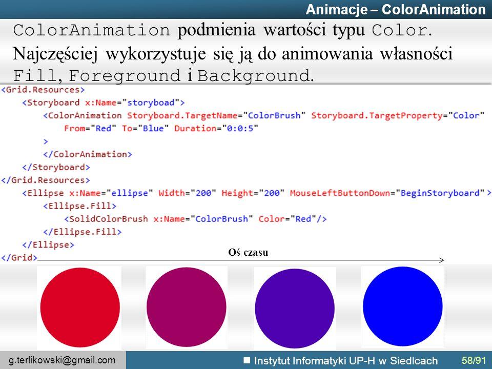 g.terlikowski@gmail.com Instytut Informatyki UP-H w Siedlcach Animacje – ColorAnimation ColorAnimation podmienia wartości typu Color.