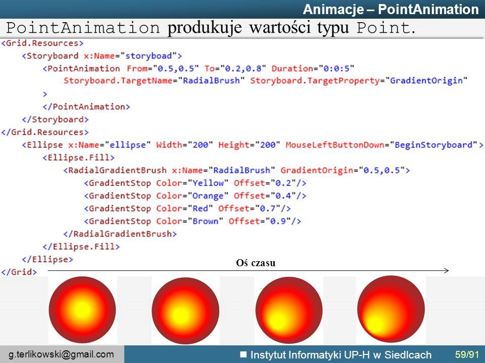 g.terlikowski@gmail.com Instytut Informatyki UP-H w Siedlcach Animacje – PointAnimation PointAnimation produkuje wartości typu Point.