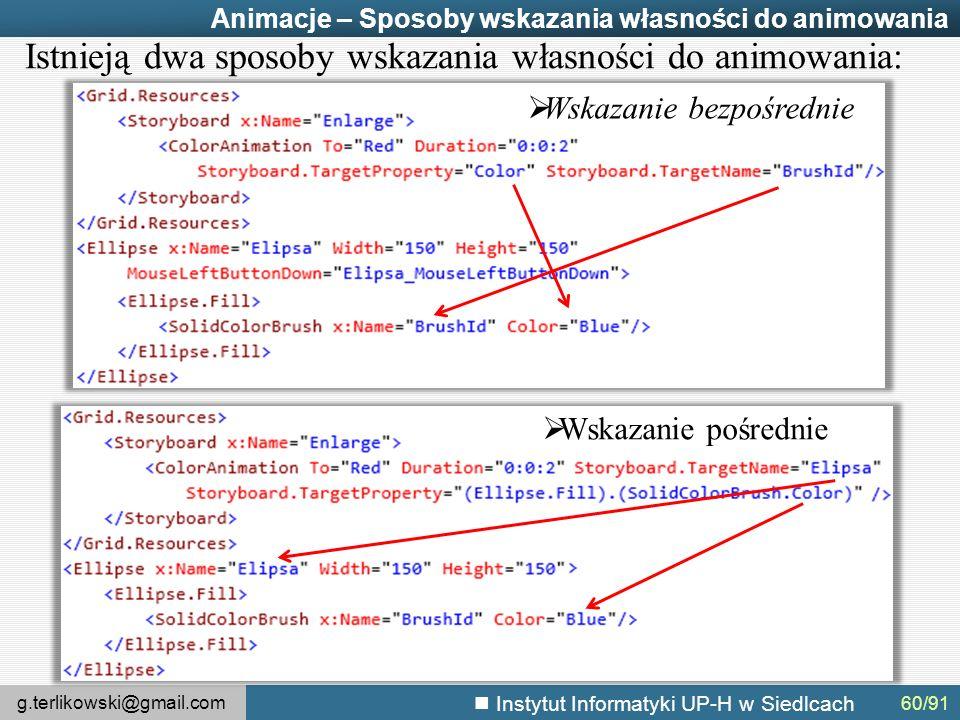 g.terlikowski@gmail.com Instytut Informatyki UP-H w Siedlcach Animacje – Sposoby wskazania własności do animowania Istnieją dwa sposoby wskazania własności do animowania:  Wskazanie pośrednie  Wskazanie bezpośrednie 60/91