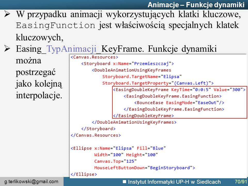 g.terlikowski@gmail.com Instytut Informatyki UP-H w Siedlcach Animacje – Funkcje dynamiki  W przypadku animacji wykorzystujących klatki kluczowe, EasingFunction jest właściwością specjalnych klatek kluczowych,  Easing_TypAnimacji_KeyFrame.