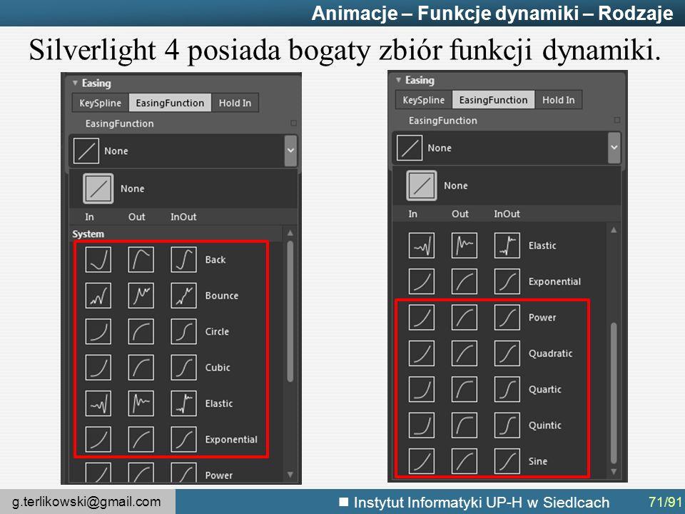 g.terlikowski@gmail.com Instytut Informatyki UP-H w Siedlcach Animacje – Funkcje dynamiki – Rodzaje Silverlight 4 posiada bogaty zbiór funkcji dynamiki.