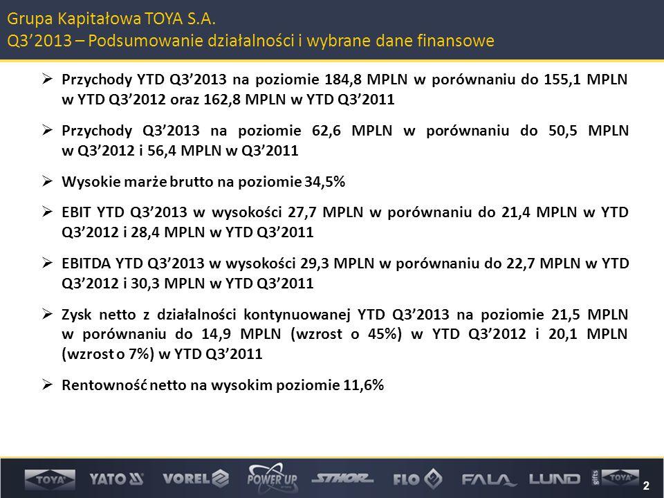 2 Grupa Kapitałowa TOYA S.A. Q3'2013 – Podsumowanie działalności i wybrane dane finansowe  Przychody YTD Q3'2013 na poziomie 184,8 MPLN w porównaniu