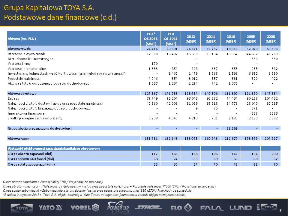7 Grupa Kapitałowa TOYA S.A. Podstawowe dane finansowe (c.d.) Okres obrotu zapasami = Zapasy*360 (270) / Przychody ze sprzedaży Okres obrotu należnośc