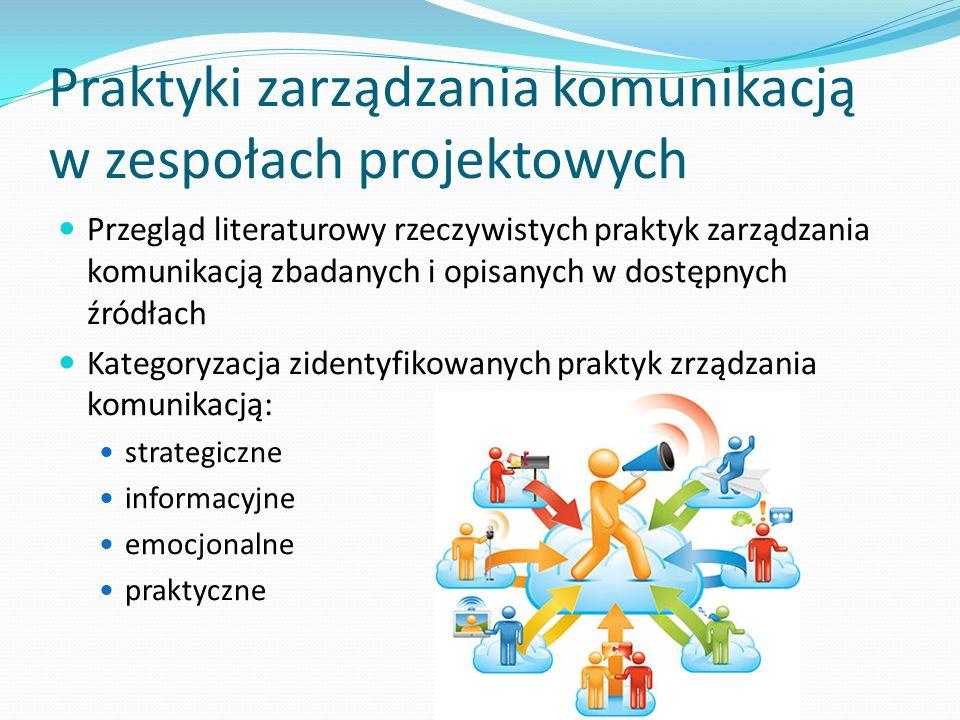 Strategiczne praktyki zarządzania komunikacją Kategoria praktyk strategicznych związana jest z planowaniem komunikacji i środowiskiem projektu: jasny zakres odpowiedzialności ustalony na początku kompetencje międzykulturowe wysokiej jakości planowanie komunikacji dobre public relations po stronie zewnętrznego zespołu w kraju, w którym realizowany jest projekt przyjęcie wspólnego języka roboczego wśród członków zespołu dobrze zdefiniowane kompetencje klienta przejrzystość procesu dla klienta