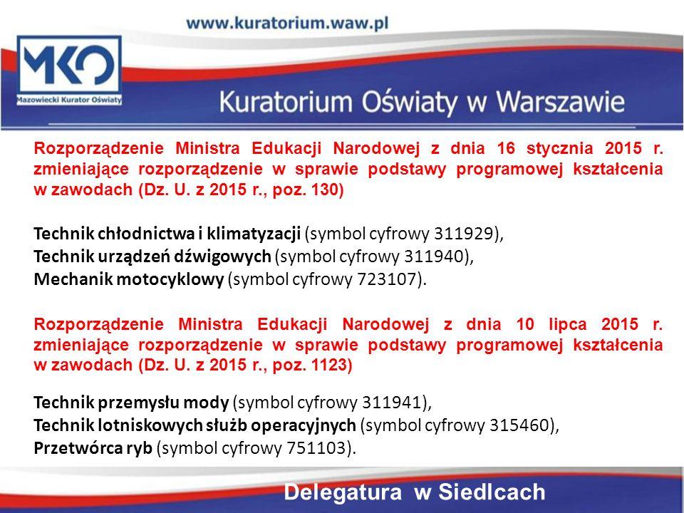 Rozporządzenie Ministra Edukacji Narodowej z dnia 16 stycznia 2015 r.
