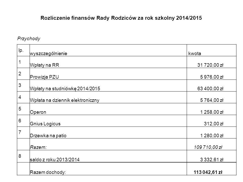 Rozliczenie finansów Rady Rodziców za rok szkolny 2014/2015 Przychody lp.