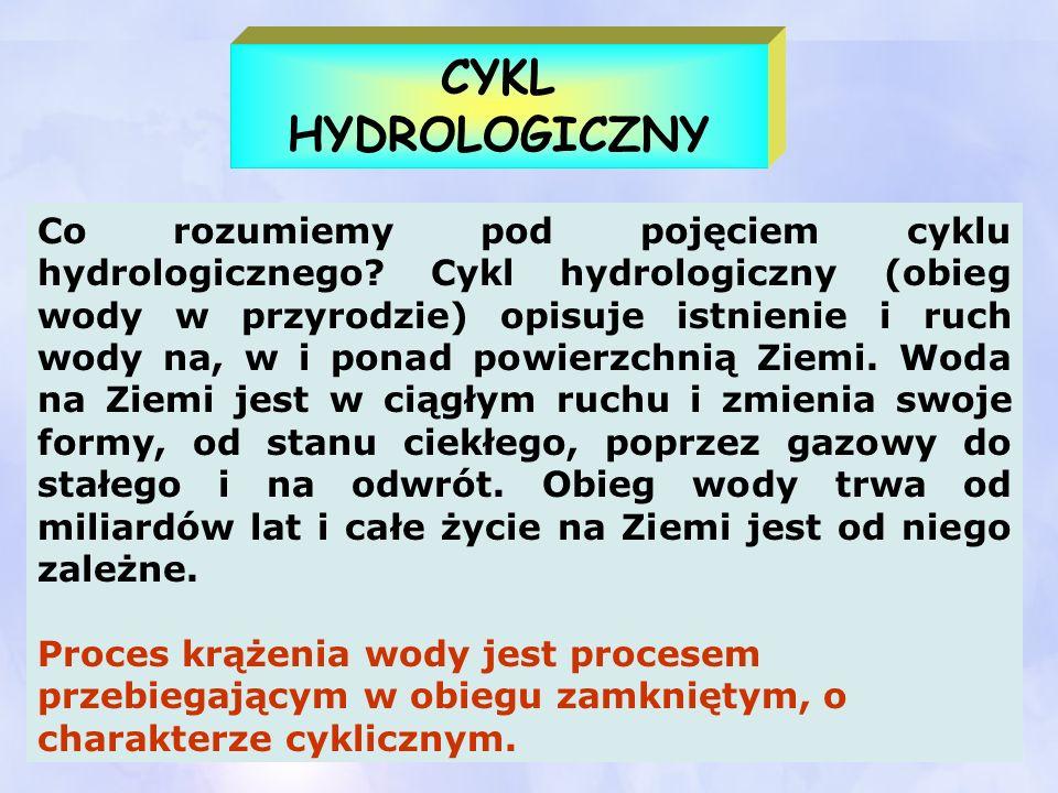 Co rozumiemy pod pojęciem cyklu hydrologicznego? Cykl hydrologiczny (obieg wody w przyrodzie) opisuje istnienie i ruch wody na, w i ponad powierzchnią
