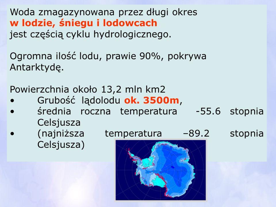 Woda zmagazynowana przez długi okres w lodzie, śniegu i lodowcach jest częścią cyklu hydrologicznego. Ogromna ilość lodu, prawie 90%, pokrywa Antarkty