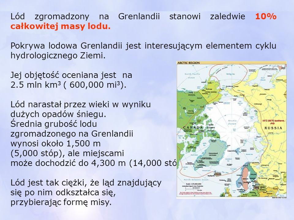 Lód zgromadzony na Grenlandii stanowi zaledwie 10% całkowitej masy lodu. Pokrywa lodowa Grenlandii jest interesującym elementem cyklu hydrologicznego