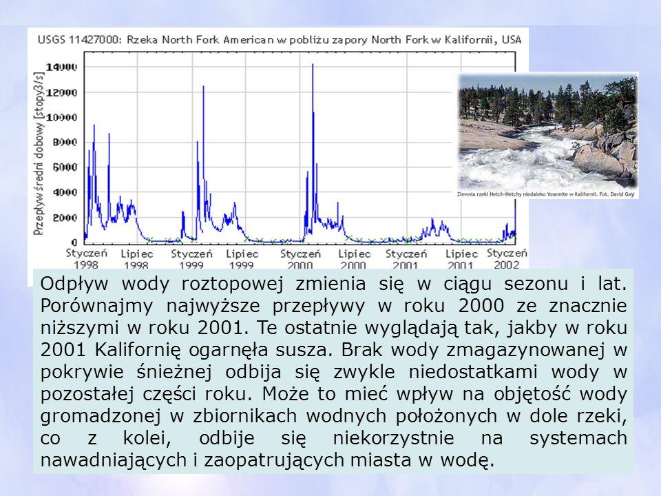 Odpływ wody roztopowej zmienia się w ciągu sezonu i lat. Porównajmy najwyższe przepływy w roku 2000 ze znacznie niższymi w roku 2001. Te ostatnie wygl