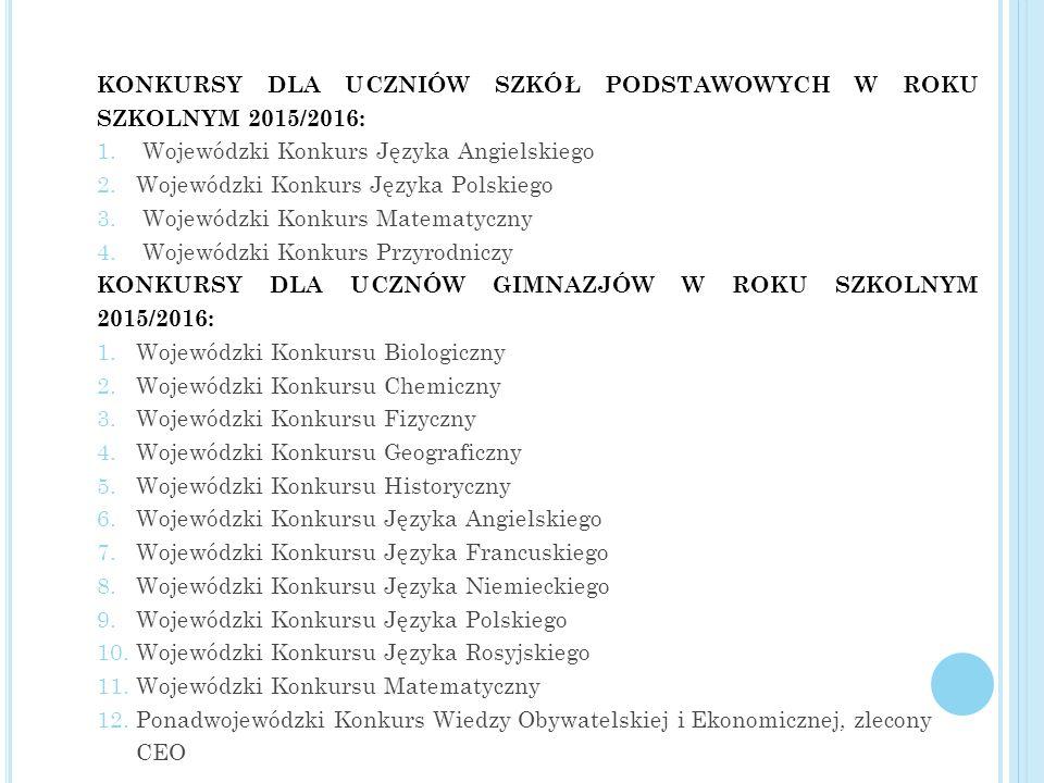 KONKURSY DLA UCZNIÓW SZKÓŁ PODSTAWOWYCH W ROKU SZKOLNYM 2015/2016: 1.