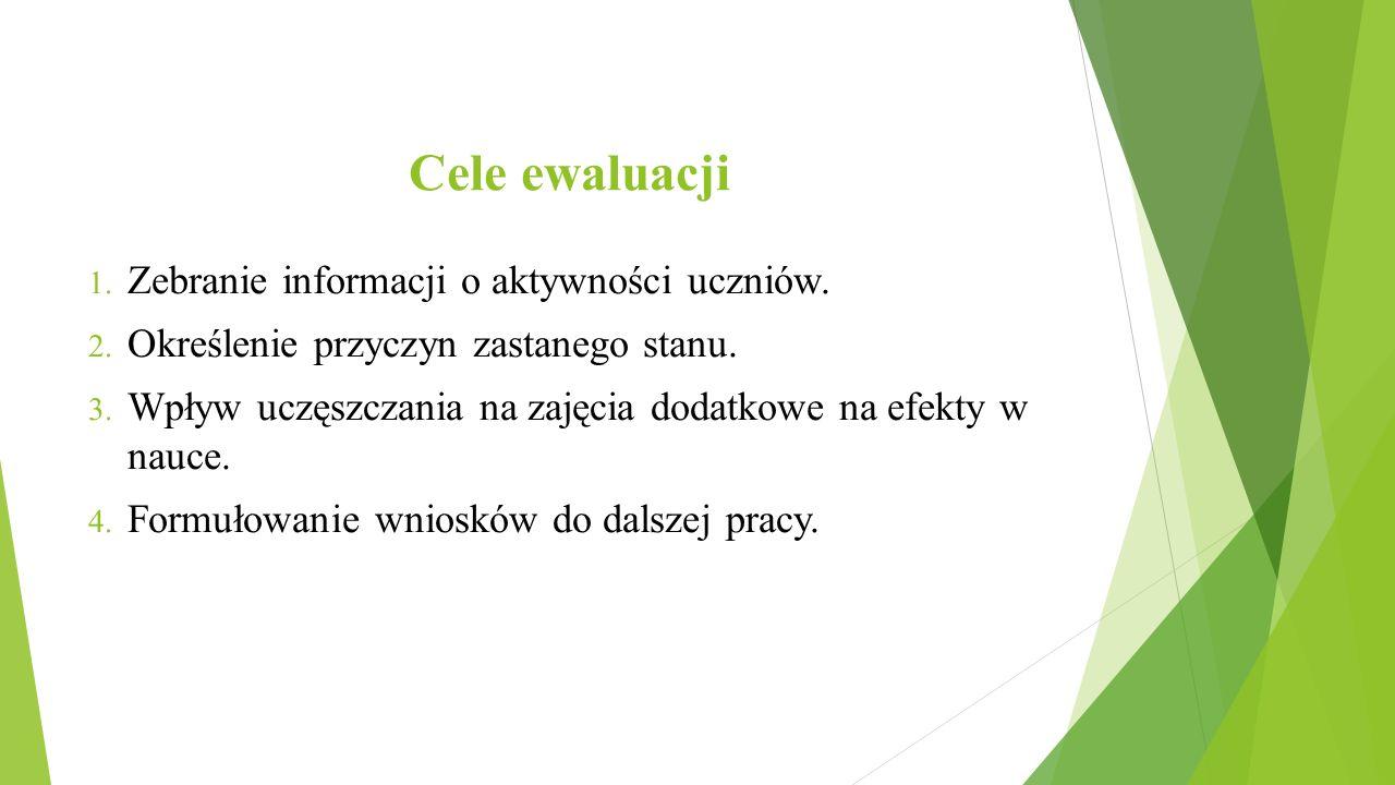 Cele ewaluacji 1. Zebranie informacji o aktywności uczniów. 2. Określenie przyczyn zastanego stanu. 3. Wpływ uczęszczania na zajęcia dodatkowe na efek