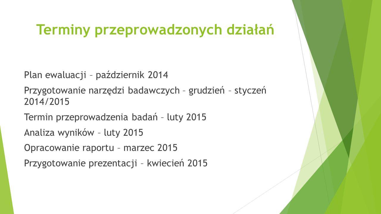 Terminy przeprowadzonych działań Plan ewaluacji – październik 2014 Przygotowanie narzędzi badawczych – grudzień – styczeń 2014/2015 Termin przeprowadz
