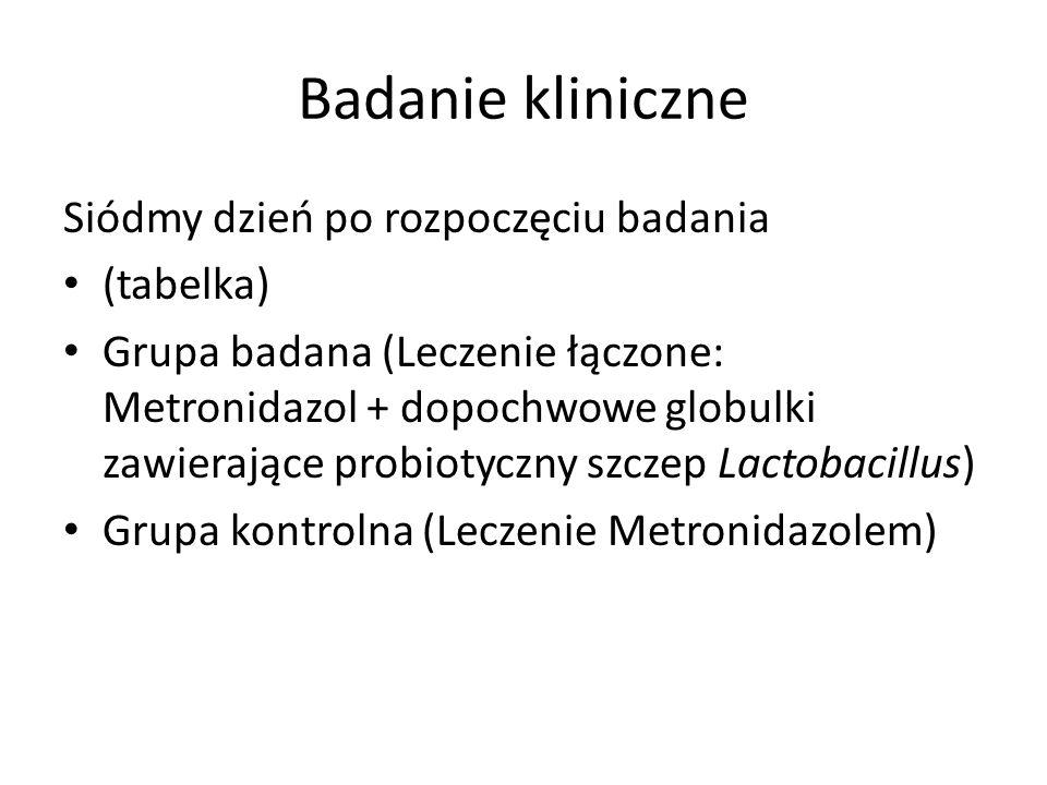 Badanie kliniczne Siódmy dzień po rozpoczęciu badania (tabelka) Grupa badana (Leczenie łączone: Metronidazol + dopochwowe globulki zawierające probiot