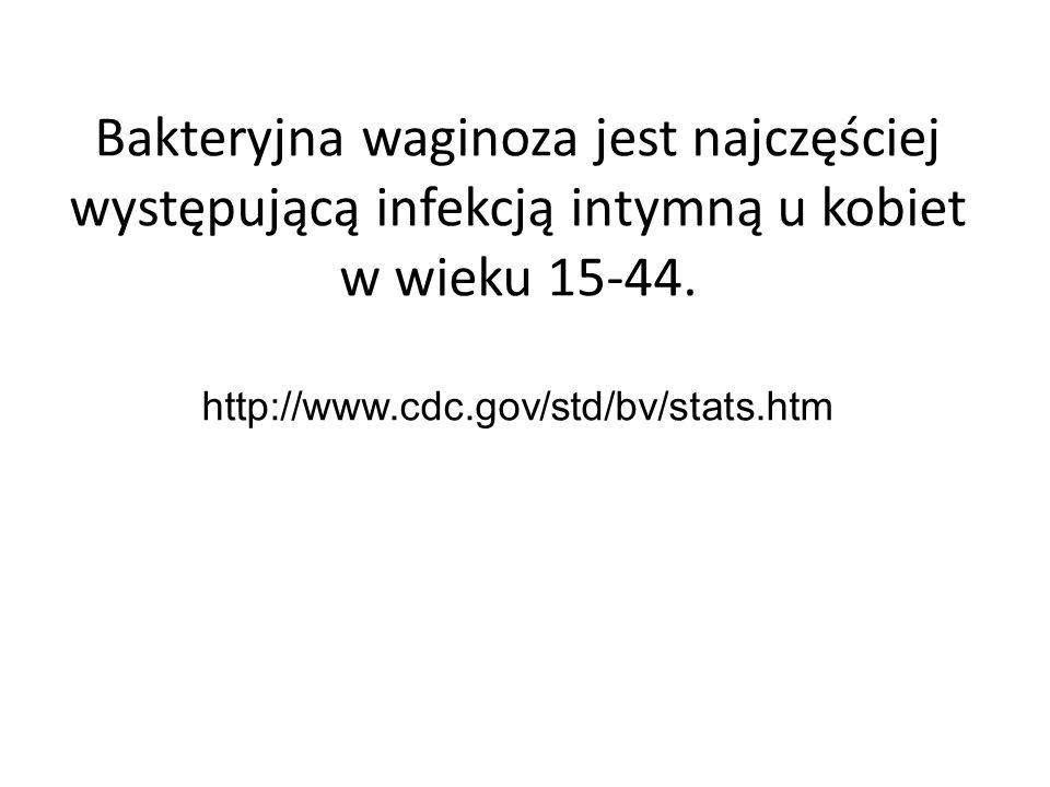 Bakteryjna waginoza jest najczęściej występującą infekcją intymną u kobiet w wieku 15-44. http://www.cdc.gov/std/bv/stats.htm