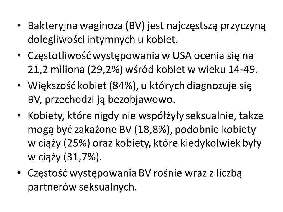 Bakteryjna waginoza (BV) jest najczęstszą przyczyną dolegliwości intymnych u kobiet. Częstotliwość występowania w USA ocenia się na 21,2 miliona (29,2