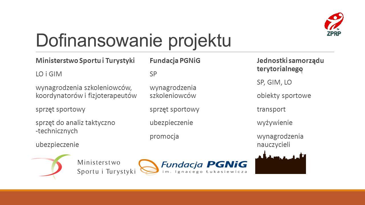 Dofinansowanie projektu Ministerstwo Sportu i Turystyki LO i GIM wynagrodzenia szkoleniowców, koordynatorów i fizjoterapeutów sprzęt sportowy sprzęt d