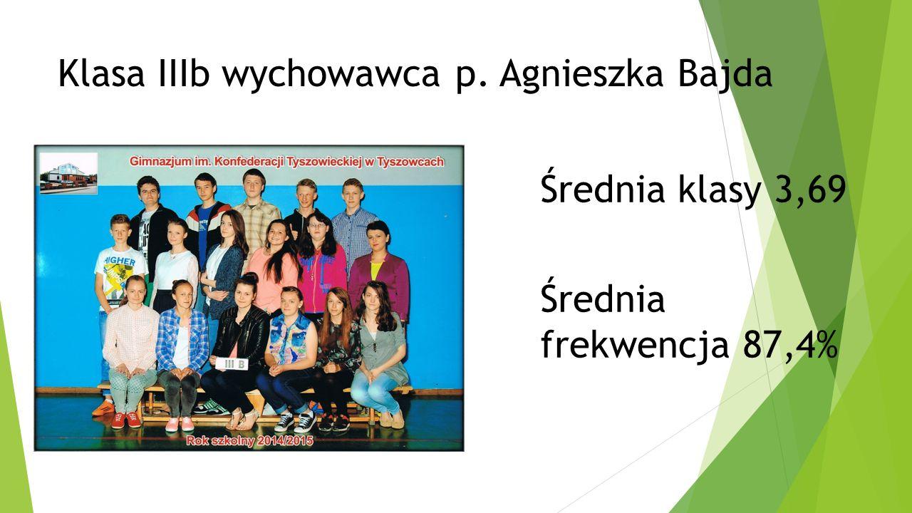 Klasa IIIb wychowawca p. Agnieszka Bajda Średnia klasy 3,69 Średnia frekwencja 87,4%