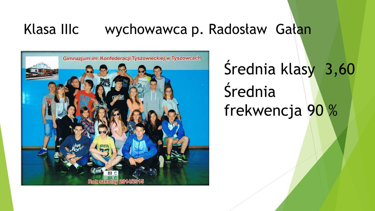 Klasa IIIc wychowawca p. Radosław Gałan Średnia klasy 3,60 Średnia frekwencja 90 %