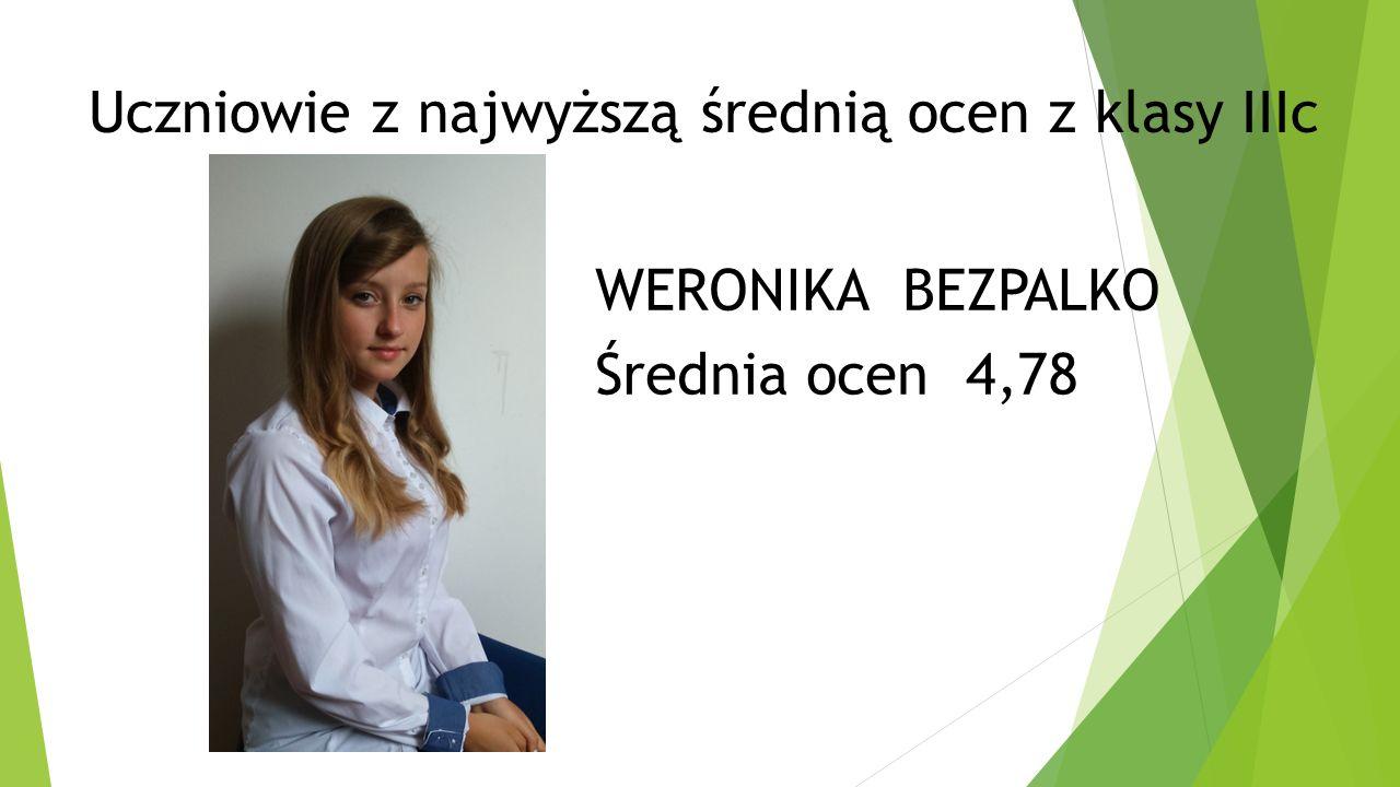 Uczniowie z najwyższą średnią ocen z klasy IIIc WERONIKA BEZPALKO Średnia ocen 4,78