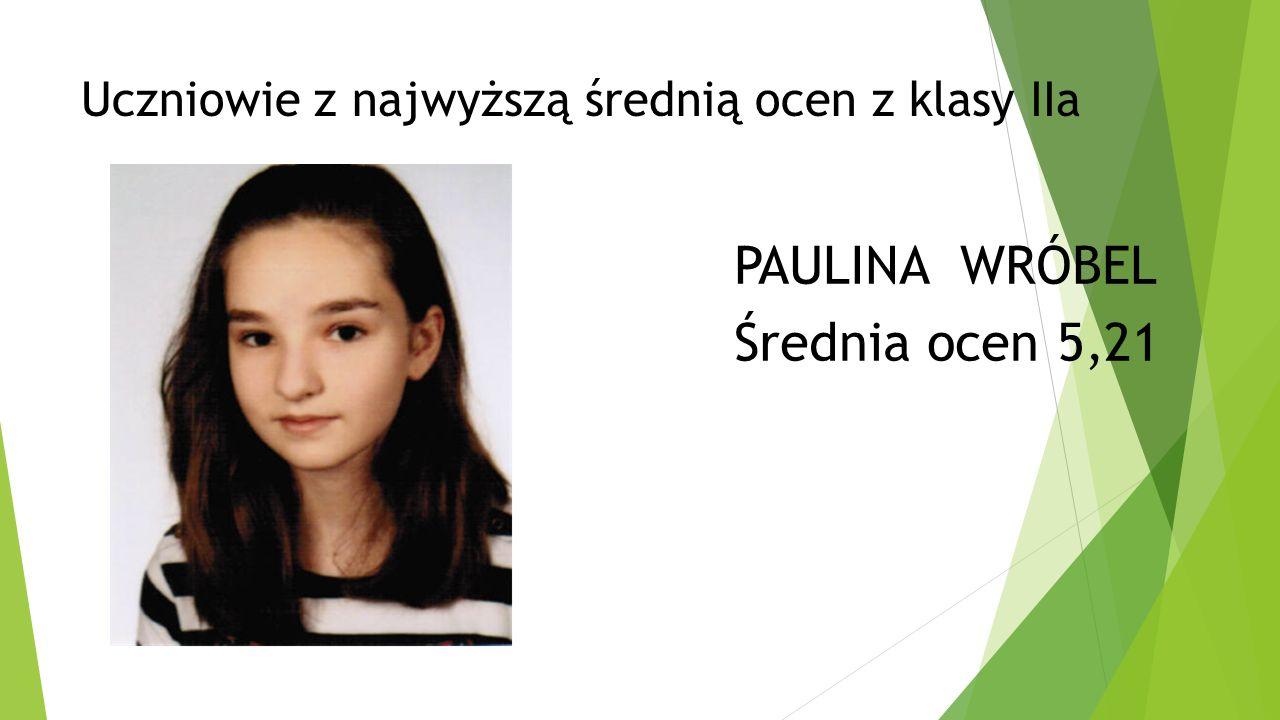 Uczniowie z najwyższą średnią ocen z klasy IIa PAULINA WRÓBEL Średnia ocen 5,21