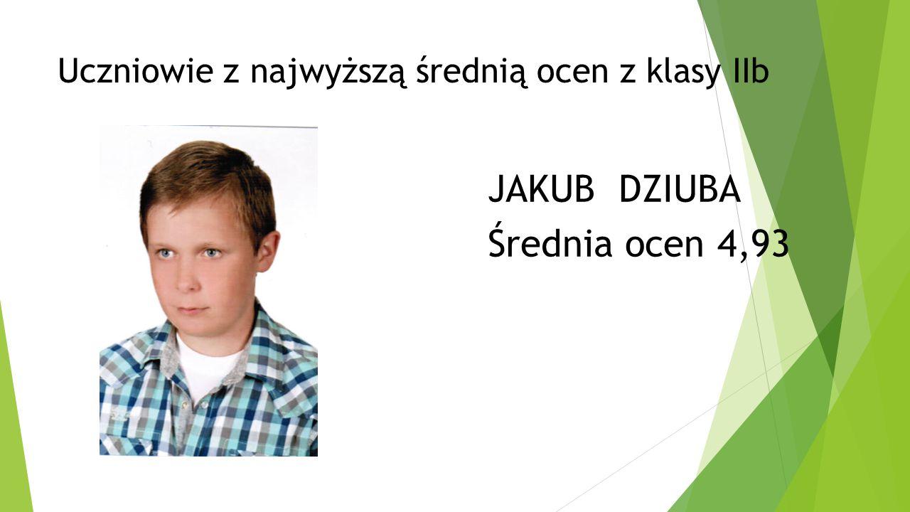 Uczniowie z najwyższą średnią ocen z klasy IIb JAKUB DZIUBA Średnia ocen 4,93
