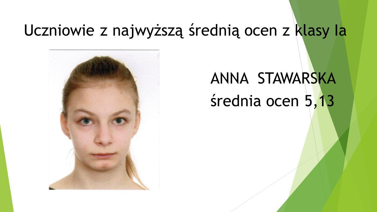 Uczniowie z najwyższą średnią ocen z klasy Ia ANNA STAWARSKA średnia ocen 5,13