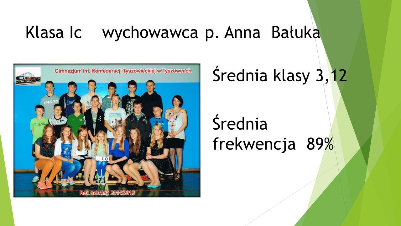 Klasa Ic wychowawca p. Anna Bałuka Średnia klasy 3,12 Średnia frekwencja 89%
