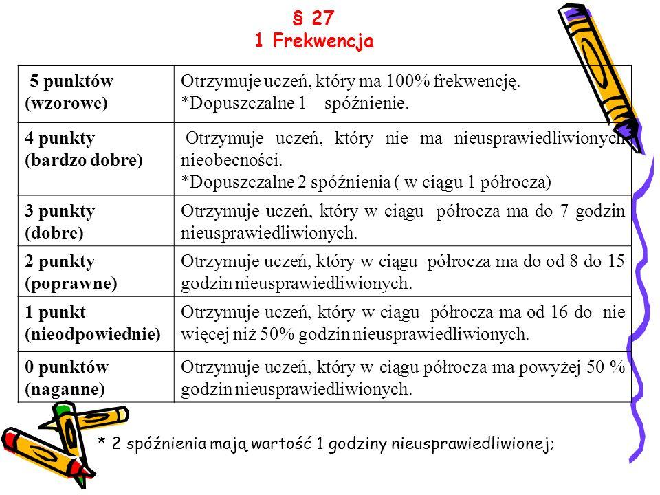 § 27 1 Frekwencja 5 punktów (wzorowe) Otrzymuje uczeń, który ma 100% frekwencję. *Dopuszczalne 1 spóźnienie. 4 punkty (bardzo dobre) Otrzymuje uczeń,