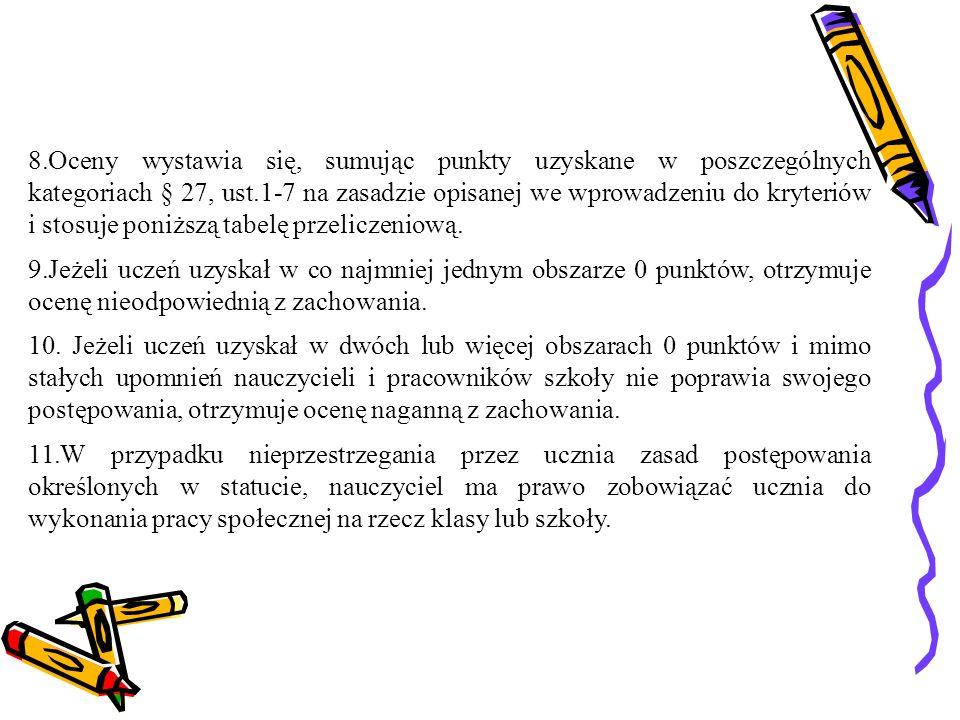 8.Oceny wystawia się, sumując punkty uzyskane w poszczególnych kategoriach § 27, ust.1-7 na zasadzie opisanej we wprowadzeniu do kryteriów i stosuje p