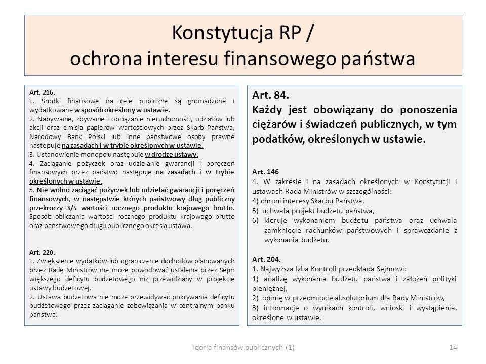 Konstytucja RP / ochrona interesu finansowego państwa Art. 216. 1. Środki finansowe na cele publiczne są gromadzone i wydatkowane w sposób określony w