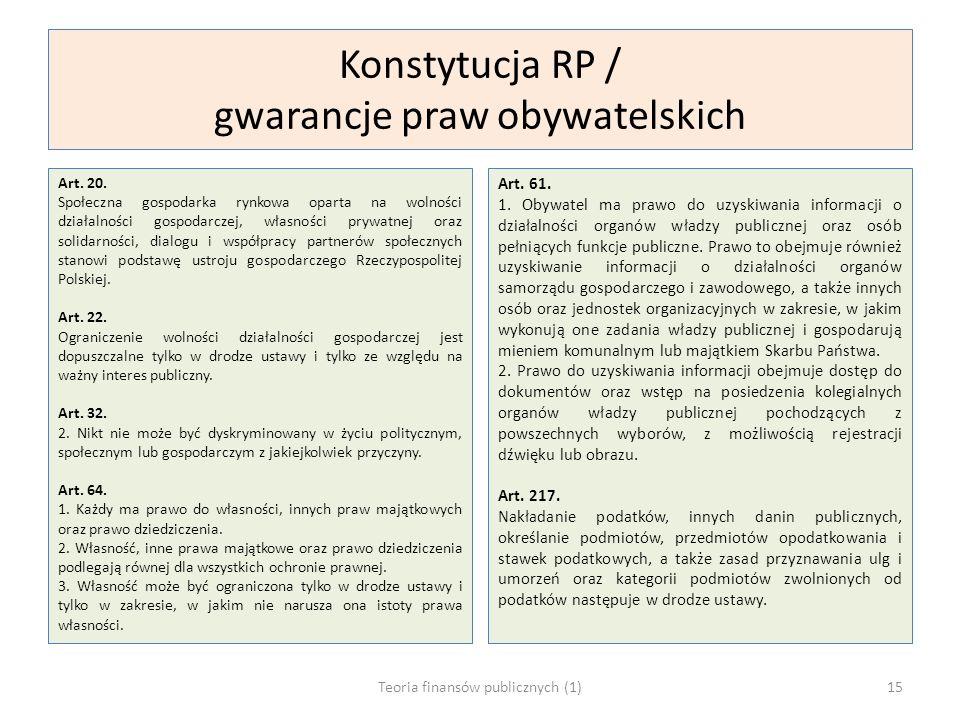Konstytucja RP / gwarancje praw obywatelskich Art.