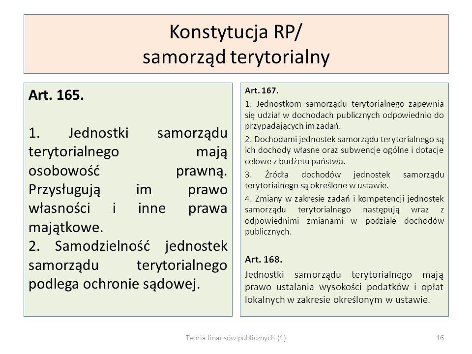 Konstytucja RP/ samorząd terytorialny Art. 165. 1. Jednostki samorządu terytorialnego mają osobowość prawną. Przysługują im prawo własności i inne pra