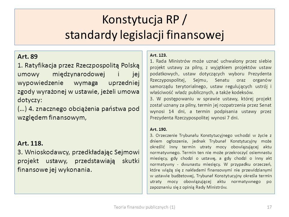 Konstytucja RP / standardy legislacji finansowej Art. 89 1. Ratyfikacja przez Rzeczpospolitą Polską umowy międzynarodowej i jej wypowiedzenie wymaga u