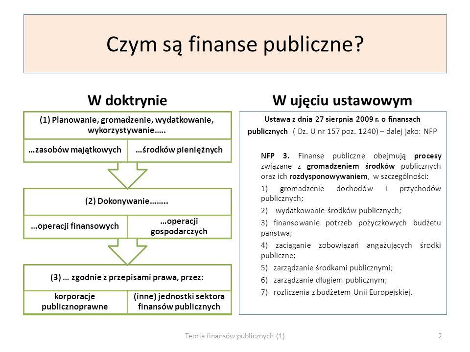Czym są finanse publiczne? W doktrynie (3) … zgodnie z przepisami prawa, przez: korporacje publicznoprawne (inne) jednostki sektora finansów publiczny