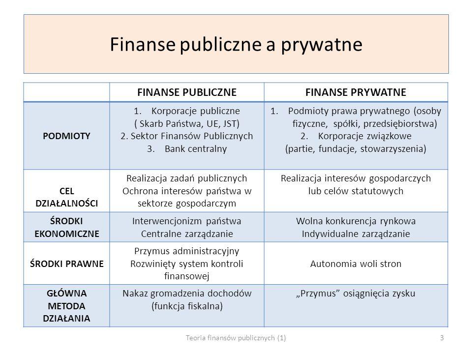 Finanse publiczne a prywatne FINANSE PUBLICZNEFINANSE PRYWATNE PODMIOTY 1.Korporacje publiczne ( Skarb Państwa, UE, JST) 2. Sektor Finansów Publicznyc