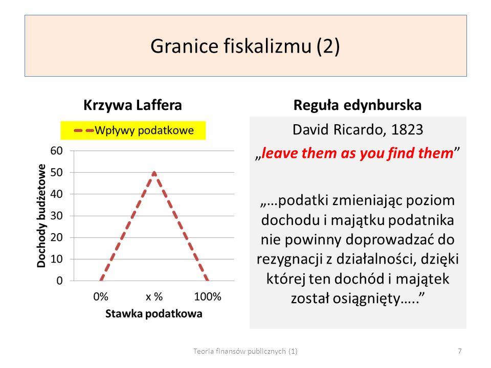 Granice fiskalizmu (3) Sprawiedliwość podatkowa Wszystkie podmioty muszą być w jednakowych warunkach traktowane według jednej miary (sprawiedliwość pozioma) Wysokość obciążenia podatkowego winna pozostawać w racjonalnym stosunku do zdolności płatniczej podatnika (sprawiedliwość pionowa) Cele publiczne, na jakie państwo przeznacza wpływy podatkowe muszą być powszechnie aprobowane (sprawiedliwość społeczna) Magiczny czworobok Niska inflacja Niskie bezrobocie Wysoki wzrost gospodarczy Wysoki poziom obrotów handlowych z zagranicą Teoria finansów publicznych (1)8