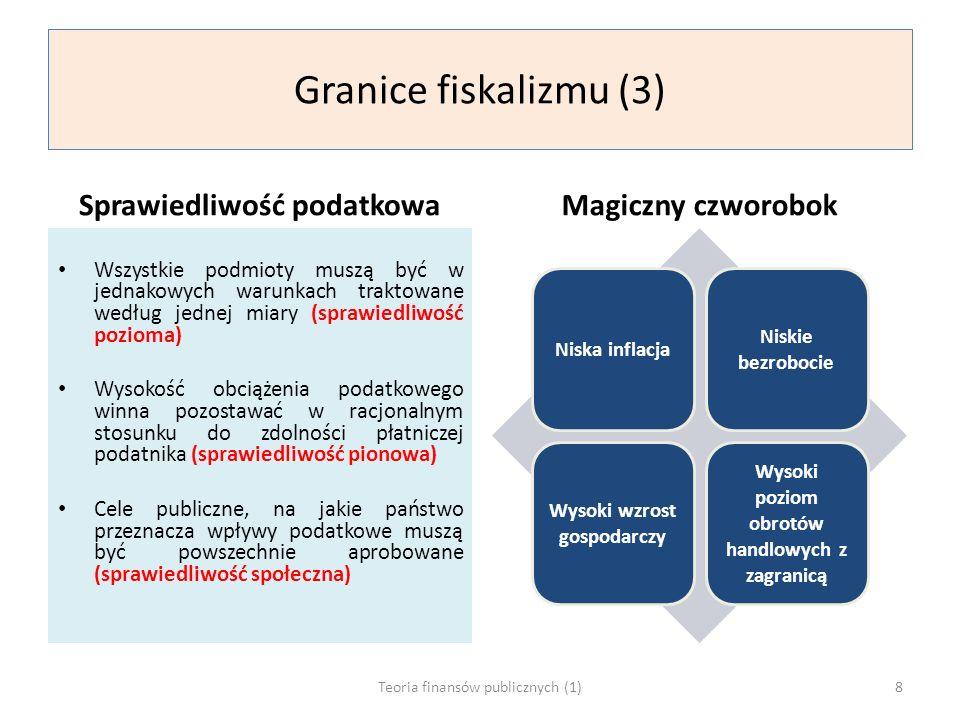 Granice fiskalizmu (4) ( źródło: www.pit.pl/aktualnosci-podatkowe)www.pit.pl/aktualnosci-podatkowe Teoria finansów publicznych (1)9
