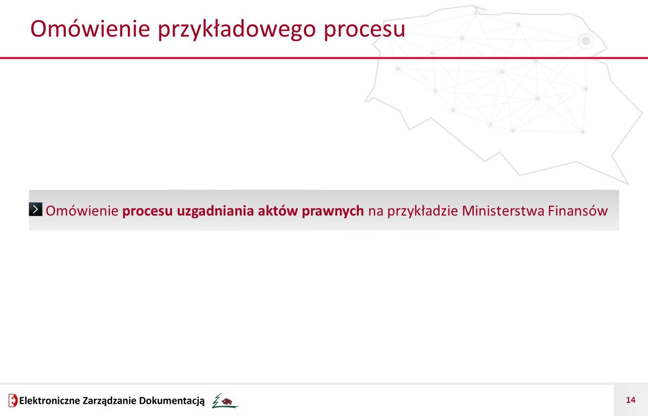 14 Omówienie procesu uzgadniania aktów prawnych na przykładzie Ministerstwa Finansów Omówienie przykładowego procesu