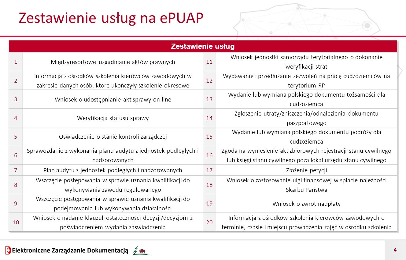 4 Zestawienie usług na ePUAP