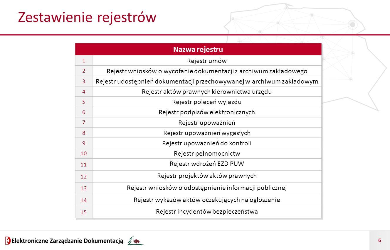 7 Opis rejestru - przykład ● Rejestr będzie miał funkcjonalność przypominania o kończącej się ważności podpisu elektronicznego.