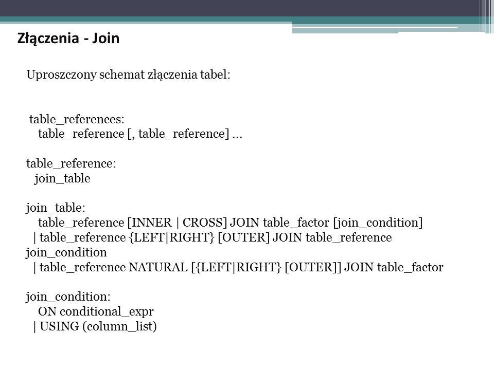 Uproszczony schemat złączenia tabel: table_references: table_reference [, table_reference]... table_reference: join_table join_table: table_reference