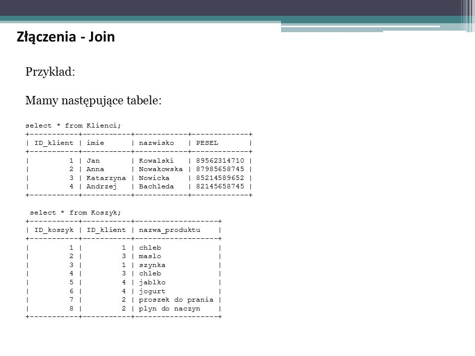 Przykład: Mamy następujące tabele: select * from Klienci; +-----------+-----------+------------+-------------+ | ID_klient | imie | nazwisko | PESEL | +-----------+-----------+------------+-------------+ | 1 | Jan | Kowalski | 89562314710 | | 2 | Anna | Nowakowska | 87985658745 | | 3 | Katarzyna | Nowicka | 85214589652 | | 4 | Andrzej | Bachleda | 82145658745 | +-----------+-----------+------------+-------------+ select * from Koszyk; +-----------+-----------+-------------------+ | ID_koszyk | ID_klient | nazwa_produktu | +-----------+-----------+-------------------+ | 1 | 1 | chleb | | 2 | 3 | maslo | | 3 | 1 | szynka | | 4 | 3 | chleb | | 5 | 4 | jablko | | 6 | 4 | jogurt | | 7 | 2 | proszek do prania | | 8 | 2 | plyn do naczyn | +-----------+-----------+-------------------+ Złączenia - Join